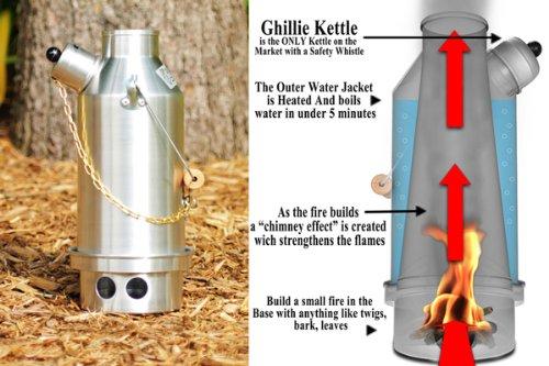 Ghillie-Kettle-Explorer-1-Litre